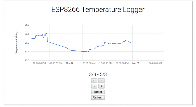 ESP8266_Temperature_Logger.png
