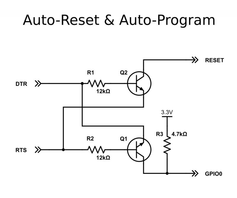 auto-reset_auto-program.png
